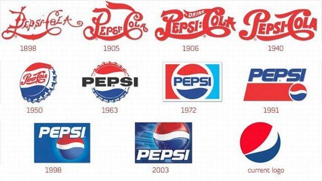 Правильный выбор бренда