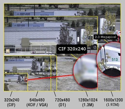 Сравнение качества цифровой и аналоговой камеры - вид 2