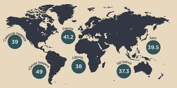 В каких странах самые трудолюбивые фрилансеры