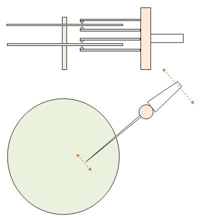 Схема перемещения головок жесткого диска