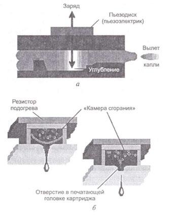 и термического устройства