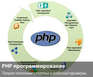Раздел: PHP и MySQL программирование