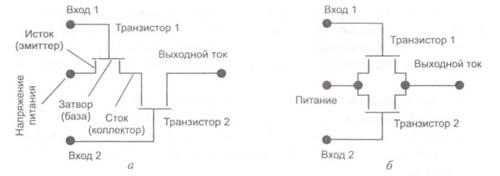 Пример реализации сборок «И» (а) и «ИЛИ» (б)