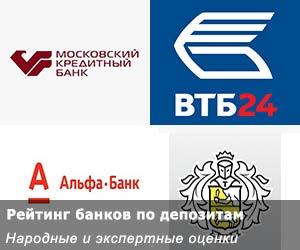 после надежность московского кредитного банка недвижимости